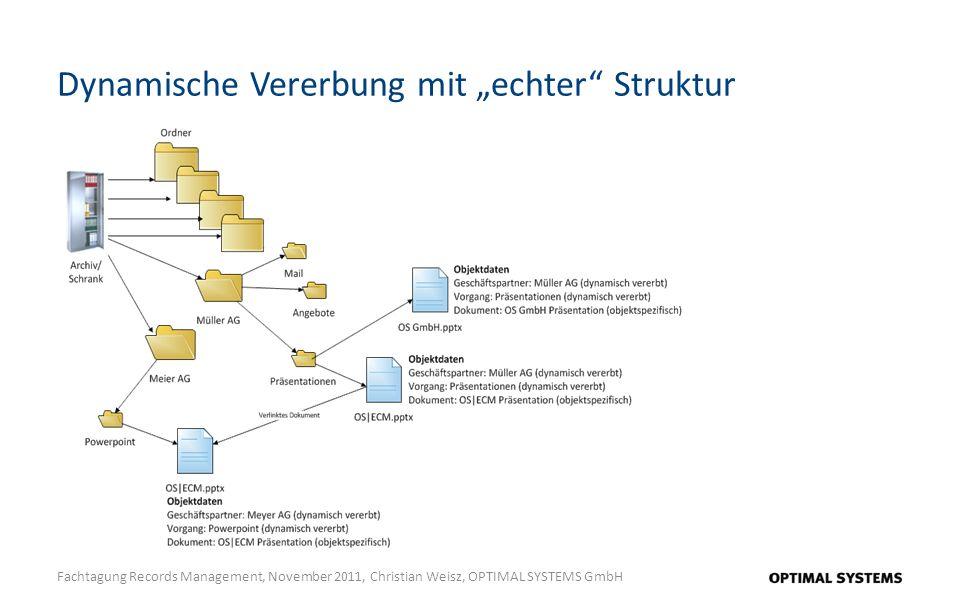 Dynamische Vererbung mit echter Struktur Fachtagung Records Management, November 2011, Christian Weisz, OPTIMAL SYSTEMS GmbH