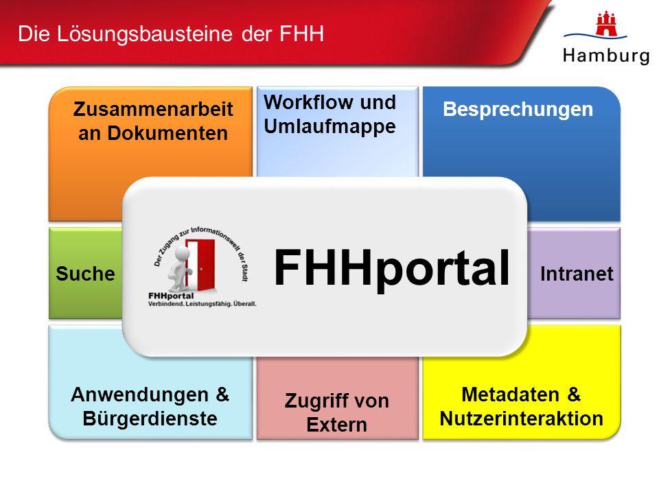 Die Lösungsbausteine der FHH Suche Intranet Zugriff von Extern Workflow und Umlaufmappe Anwendungen & Bürgerdienste Metadaten & Nutzerinteraktion Besprechungen Zusammenarbeit an Dokumenten FHHportal