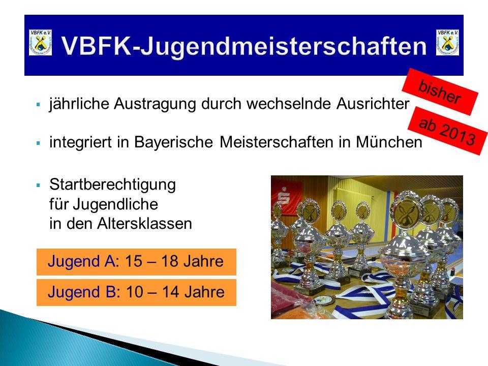jährliche Austragung durch wechselnde Ausrichter integriert in Bayerische Meisterschaften in München bisher ab 2013 Startberechtigung für Jugendliche