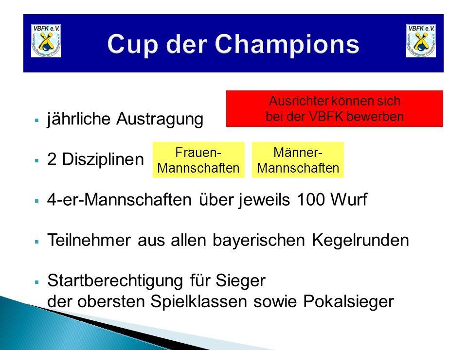 2 Disziplinen jährliche Austragung Frauen- Mannschaften Männer- Mannschaften Startberechtigung für Sieger der obersten Spielklassen sowie Pokalsieger