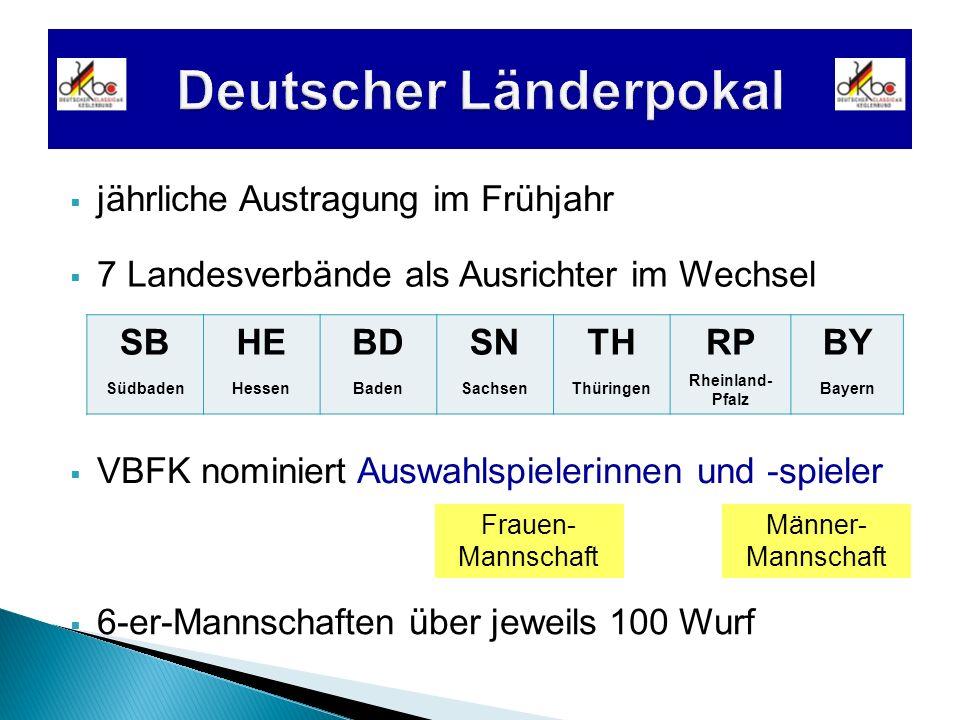 7 Landesverbände als Ausrichter im Wechsel jährliche Austragung im Frühjahr 6-er-Mannschaften über jeweils 100 Wurf SB Südbaden HE Hessen BD Baden SN