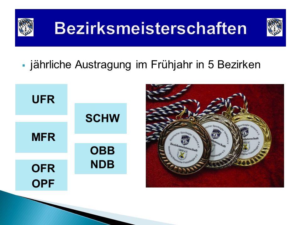 jährliche Austragung im Frühjahr in 5 Bezirken UFR MFR SCHW OFR OPF OBB NDB