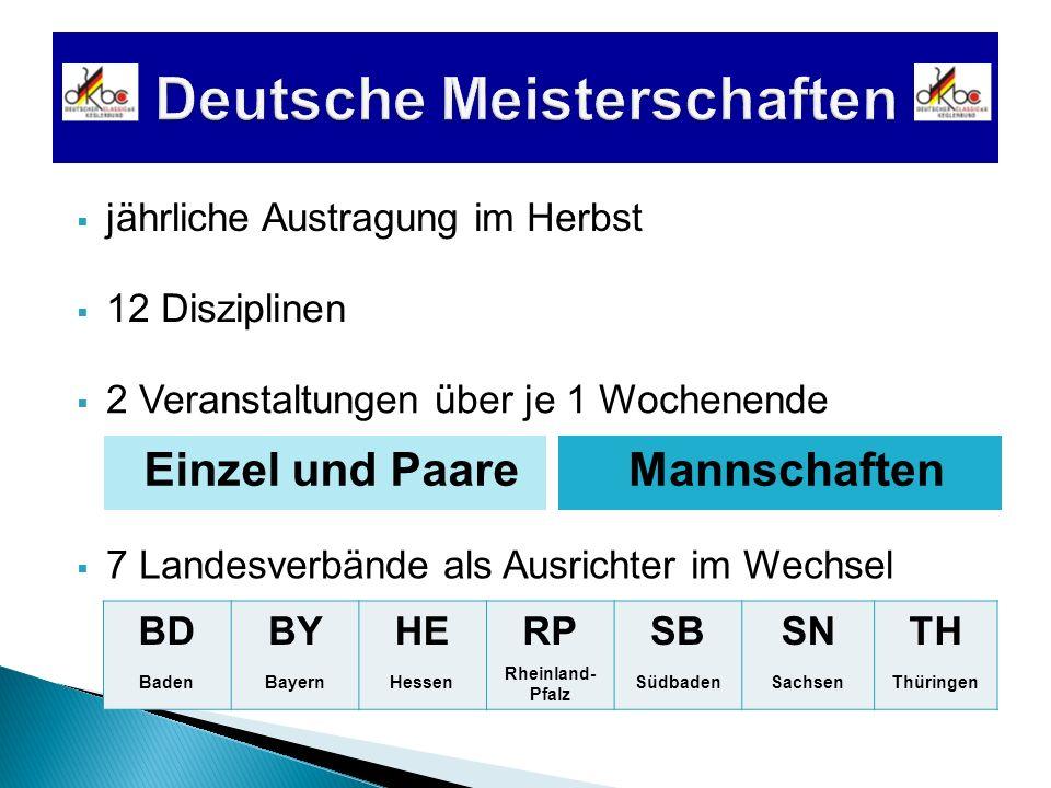 Roland Schiffner Präsident der VBFK www.vbfk.de Eva-Regina Wolf Mitgliederverwaltung