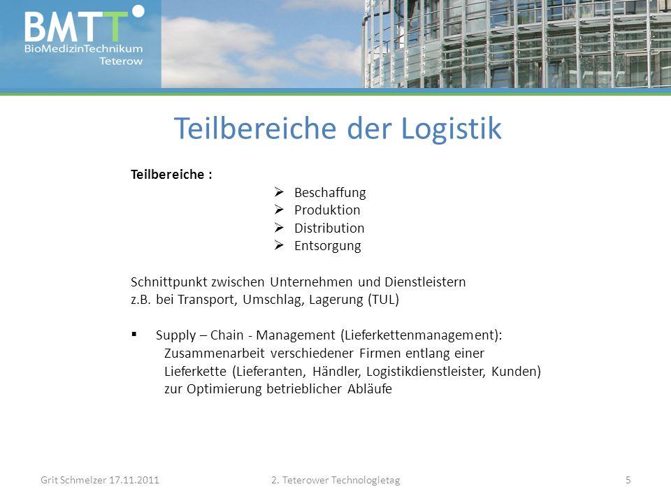 Teilbereiche der Logistik Grit Schmelzer 17.11.20112.