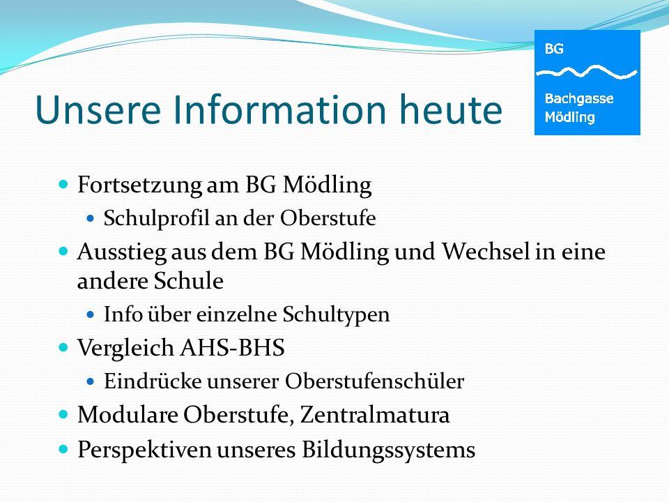 Unsere Information heute Fortsetzung am BG Mödling Schulprofil an der Oberstufe Ausstieg aus dem BG Mödling und Wechsel in eine andere Schule Info übe