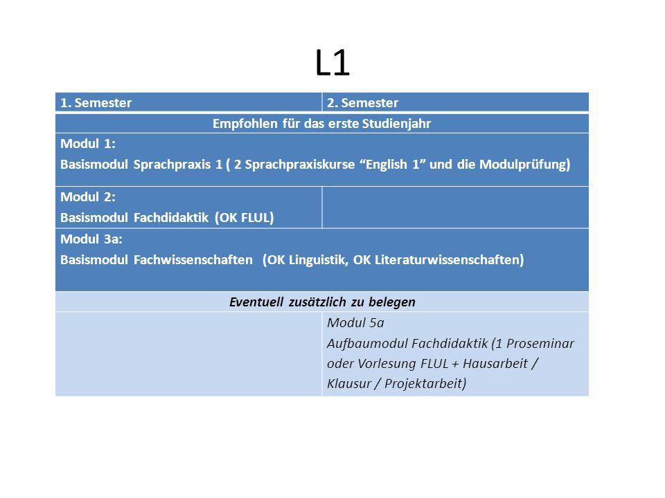 Landes- und Kulturwissenschaften Modul BA02 Basismodul Landes- und Kulturwissenschaften (BA) besteht aus dem Orientierungskurs und einer Übung bzw.