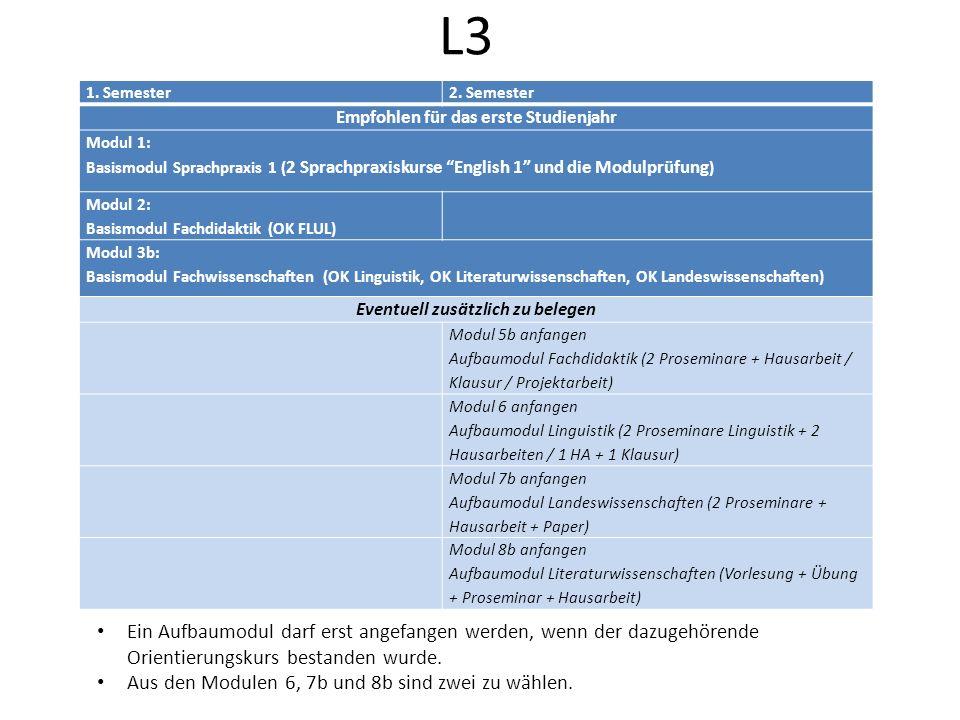 Wer hilft mir weiter.Studienfachberatung: – Fiona Dancy, KW 5 4040, fiona.dancy@uni-kassel.de.