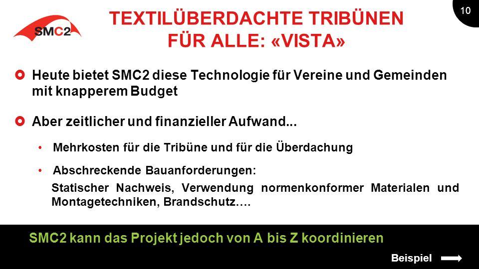 10 Heute bietet SMC2 diese Technologie für Vereine und Gemeinden mit knapperem Budget Aber zeitlicher und finanzieller Aufwand...