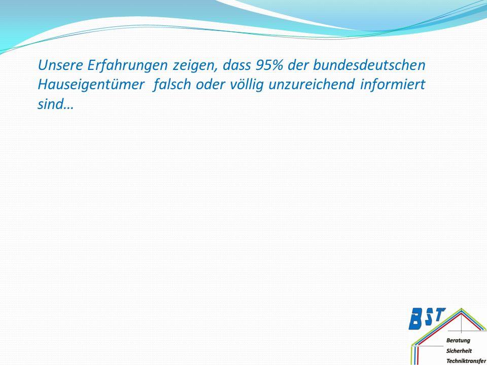 Unsere Erfahrungen zeigen, dass 95% der bundesdeutschen Hauseigentümer falsch oder völlig unzureichend informiert sind…
