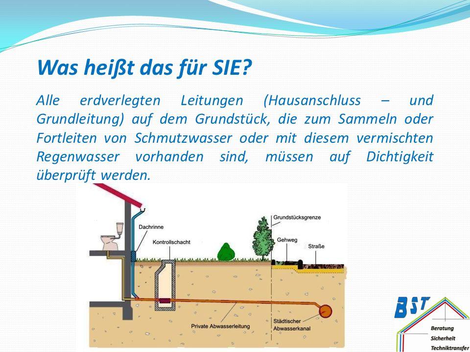 Was heißt das für SIE? Alle erdverlegten Leitungen (Hausanschluss – und Grundleitung) auf dem Grundstück, die zum Sammeln oder Fortleiten von Schmutzw