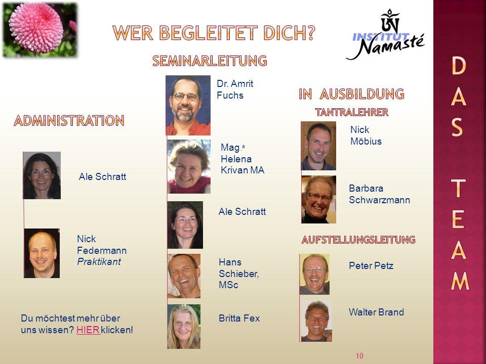 10 Ale Schratt Nick Möbius Dr. Amrit Fuchs Nick Federmann Praktikant Mag. a Helena Krivan MA Ale Schratt Hans Schieber, MSc Du möchtest mehr über uns