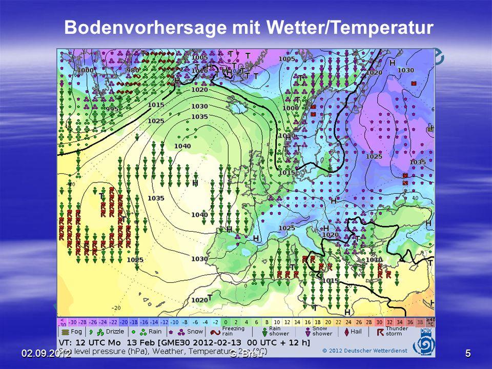 NO COPY – www.fliegerbreu.de 6 Synoptische Bodenwetterkarte, Bodenanalyse Isobaren Stations- informationen (Stationskreis) Fronten 02.09.2012G.