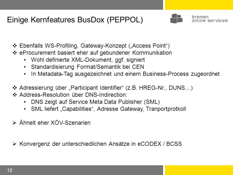 Einige Kernfeatures BusDox (PEPPOL) 12 Ebenfalls WS-Profiling, Gateway-Konzept (Access Point) eProcurement basiert eher auf gebundener Kommunikation W