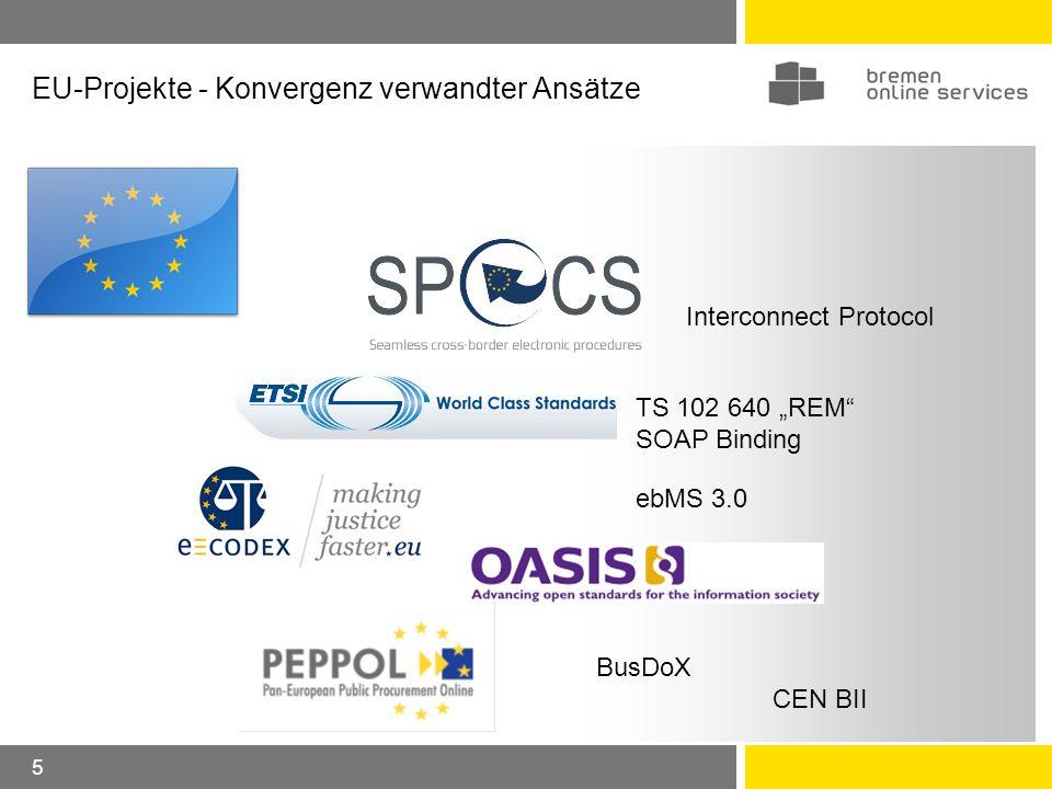 EU-LSPs: eDelivery Name XTA/EU-Convergence: OSCI Erweiterungen/Anpassungen 10.Mai 2012 6 Eigebettet in Ziele des eGoverment Action Plans: Errichtung einer Connect Europe Facility Ähnliche Problematik bei interoperabler Verbindung bestehender Transport-Infrastrukturen über Gateways Generische Konstrukte Logische Adressen (Participant Identifier) Transport Reports / Quittungen EP Authentisierung Struktur Payload / Message Packaging – gebunden an Profil des jeweiligen Szenarios Gateway konvertiert jeweils zum/vom Interop-Format auf die nationalen Lösungen Bisher nur asynchrone Austauschmuster eCODEX u.