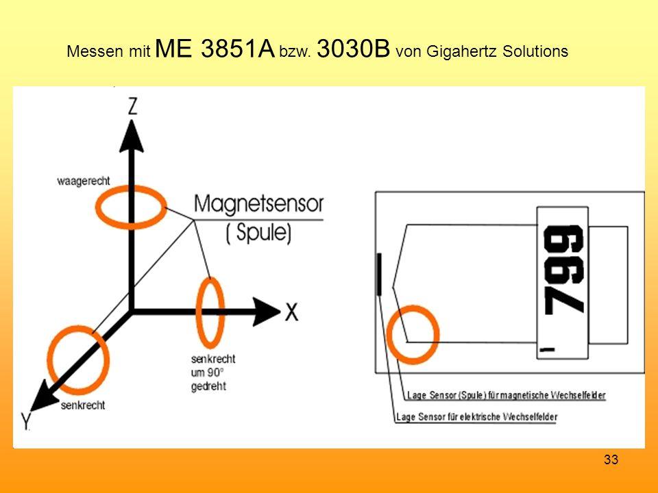 33 Messen mit ME 3851A bzw. 3030B von Gigahertz Solutions