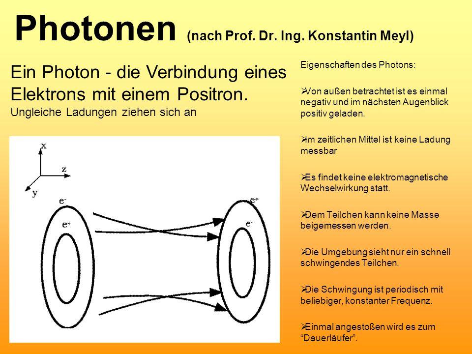 Photonen (nach Prof. Dr. Ing. Konstantin Meyl) Eigenschaften des Photons: Von außen betrachtet ist es einmal negativ und im nächsten Augenblick positi