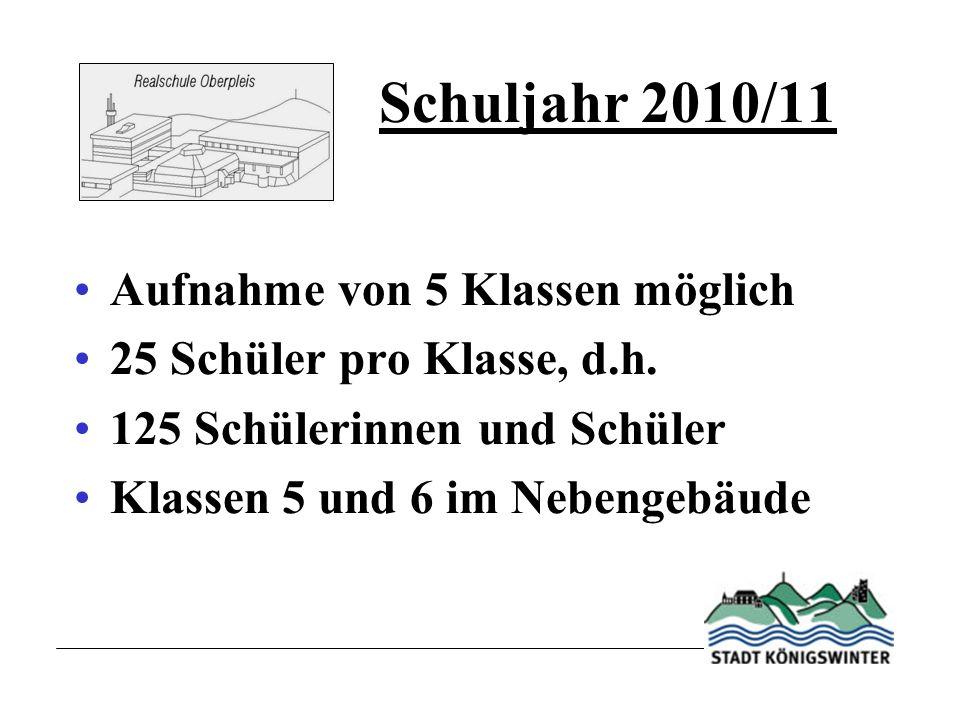 Schuljahr 2010/11 Aufnahme von 5 Klassen möglich 25 Schüler pro Klasse, d.h.