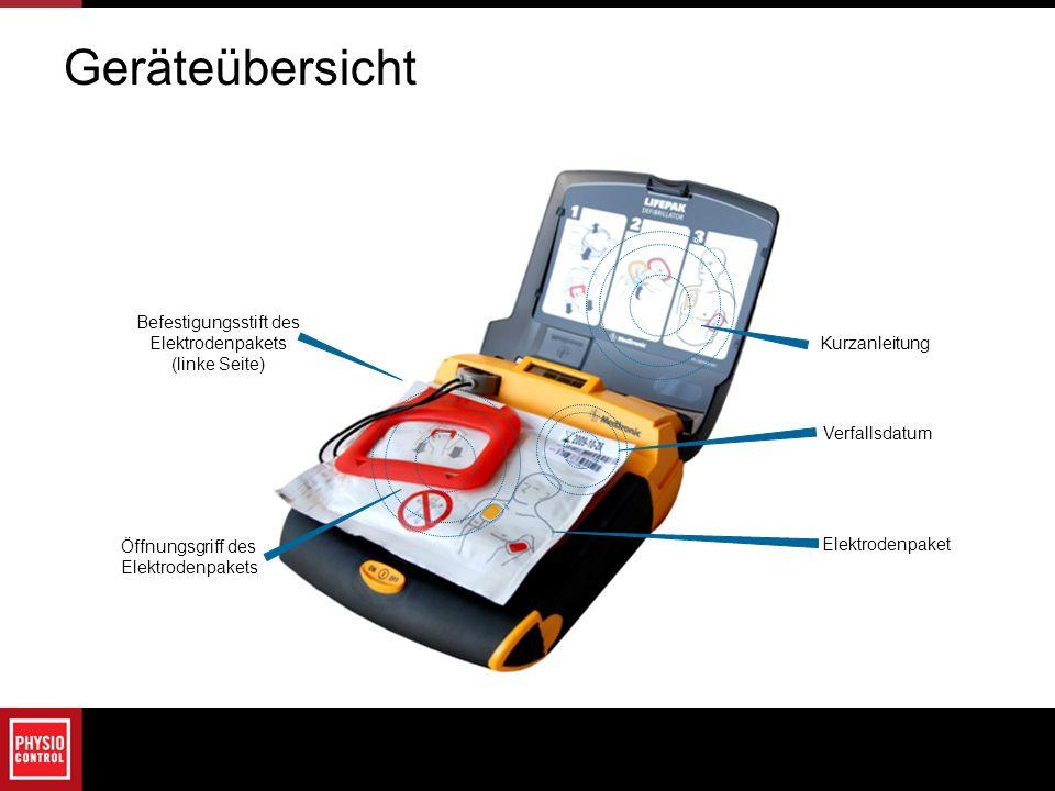 Geräteübersicht Kurzanleitung Verfallsdatum Öffnungsgriff des Elektrodenpakets Befestigungsstift des Elektrodenpakets (linke Seite) Elektrodenpaket