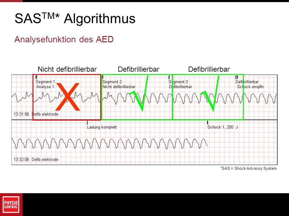 SAS TM * Algorithmus Analysefunktion des AED Nicht defibrillierbar Defibrillierbar Defibrillierbar X *SAS = Shock Advisory System