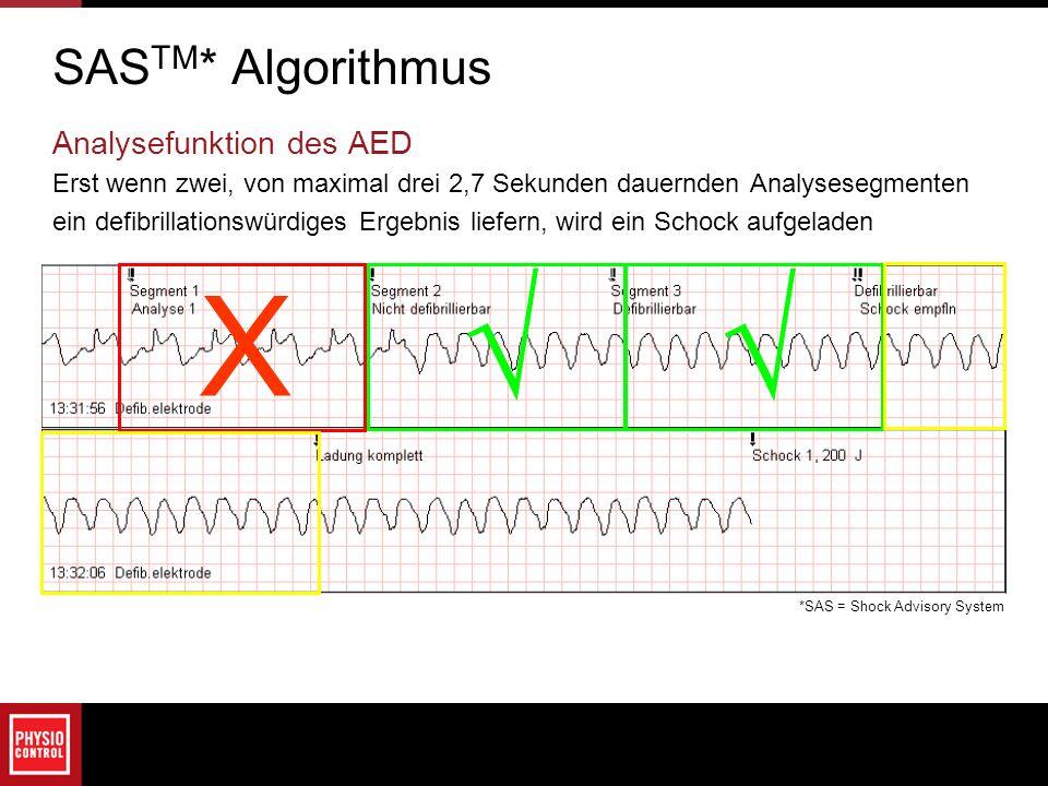 SAS TM * Algorithmus Analysefunktion des AED Erst wenn zwei, von maximal drei 2,7 Sekunden dauernden Analysesegmenten ein defibrillationswürdiges Erge