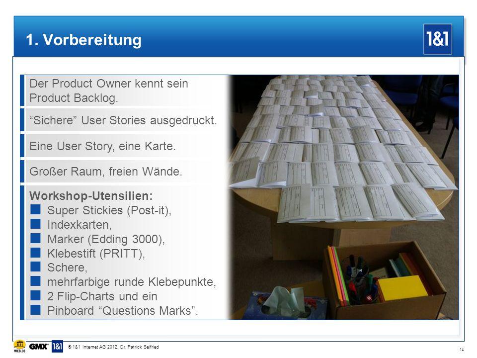 Der Product Owner kennt sein Product Backlog. Sichere User Stories ausgedruckt. Eine User Story, eine Karte. Großer Raum, freien Wände. Workshop-Utens