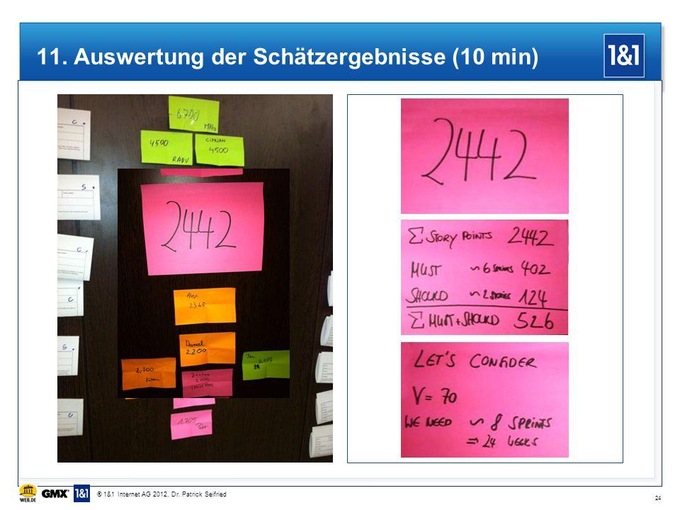 11. Auswertung der Schätzergebnisse (10 min) 24 ® 1&1 Internet AG 2012, Dr. Patrick Seifried