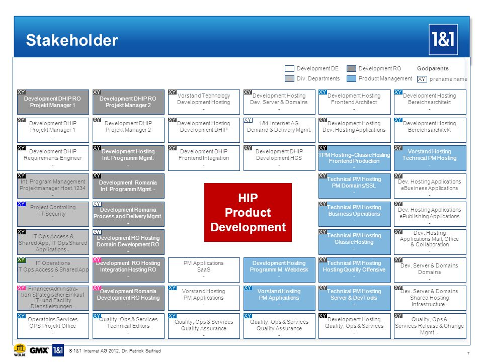 Dev.Hosting Applications eBusiness Applications - Development Romania Int.