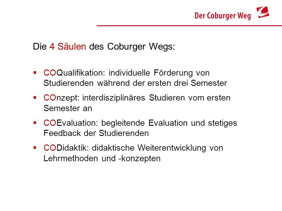 Die 4 Säulen des Coburger Wegs: COQualifikation: individuelle Förderung von Studierenden während der ersten drei Semester COnzept: interdisziplinäres