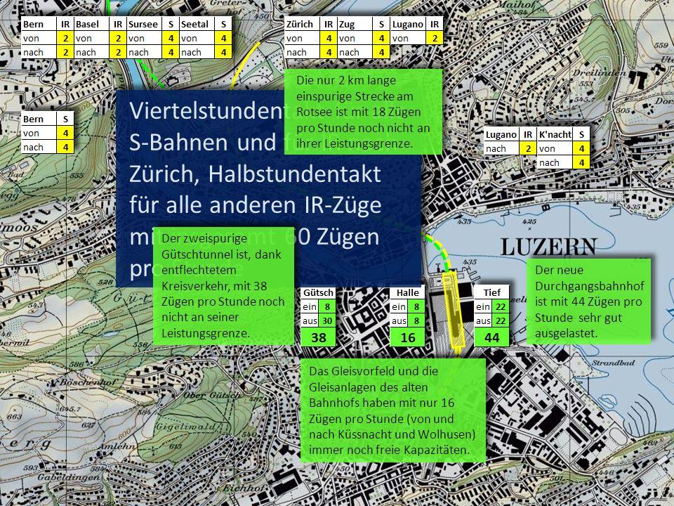 Viertelstundentakt für alle S-Bahnen und für IR nach Zürich, Halbstundentakt für alle anderen IR-Züge mit insgesamt 60 Zügen pro Stunde Die nur 2 km l