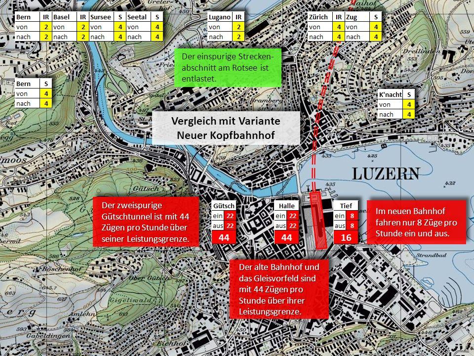 Der zweispurige Gütschtunnel ist mit 44 Zügen pro Stunde über seiner Leistungsgrenze. Der einspurige Strecken- abschnitt am Rotsee ist entlastet. Der