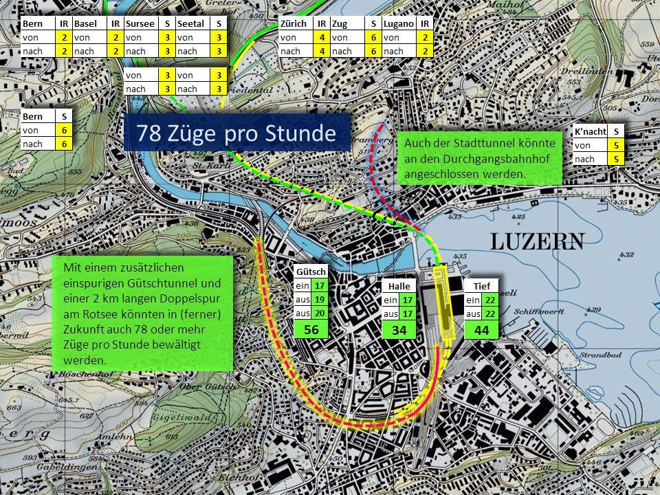 Mit einem zusätzlichen einspurigen Gütschtunnel und einer 2 km langen Doppelspur am Rotsee könnten in (ferner) Zukunft auch 78 oder mehr Züge pro Stun
