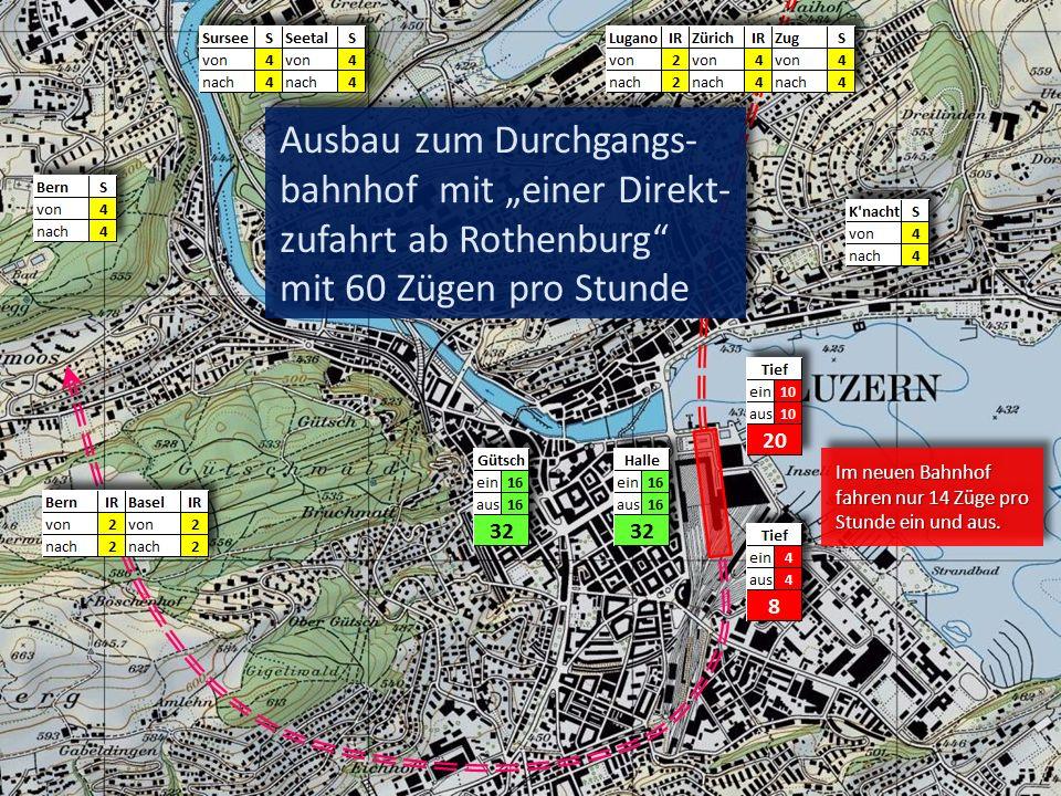 Im neuen Bahnhof fahren nur 14 Züge pro Stunde ein und aus. Ausbau zum Durchgangs- bahnhof mit einer Direkt- zufahrt ab Rothenburg mit 60 Zügen pro St