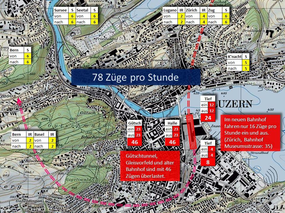 Im neuen Bahnhof fahren nur 16 Züge pro Stunde ein und aus. (Zürich, Bahnhof Museumsstrasse: 35) Im neuen Bahnhof fahren nur 16 Züge pro Stunde ein un