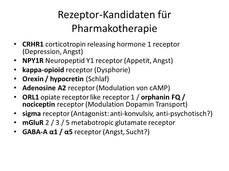 Rezeptor-Kandidaten für Pharmakotherapie CRHR1 corticotropin releasing hormone 1 receptor (Depression, Angst) NPY1R Neuropeptid Y1 receptor (Appetit,