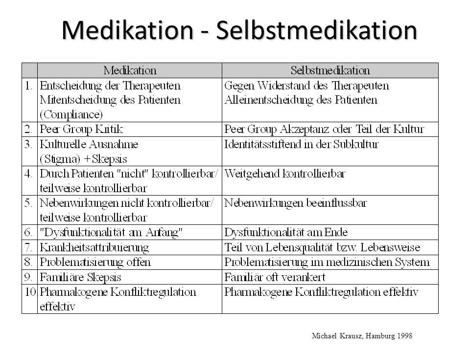 Medikation - Selbstmedikation Michael Krausz, Hamburg 1998