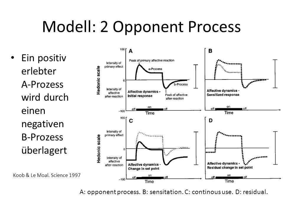 Modell: 2 Opponent Process Ein positiv erlebter A-Prozess wird durch einen negativen B-Prozess überlagert A: opponent process. B: sensitation. C: cont