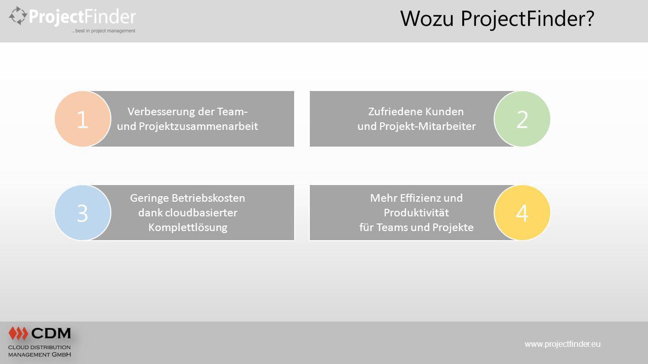 www.projectfinder.eu Wozu ProjectFinder? Verbesserung der Team- und Projektzusammenarbeit 1 Zufriedene Kunden und Projekt-Mitarbeiter 2 Geringe Betrie
