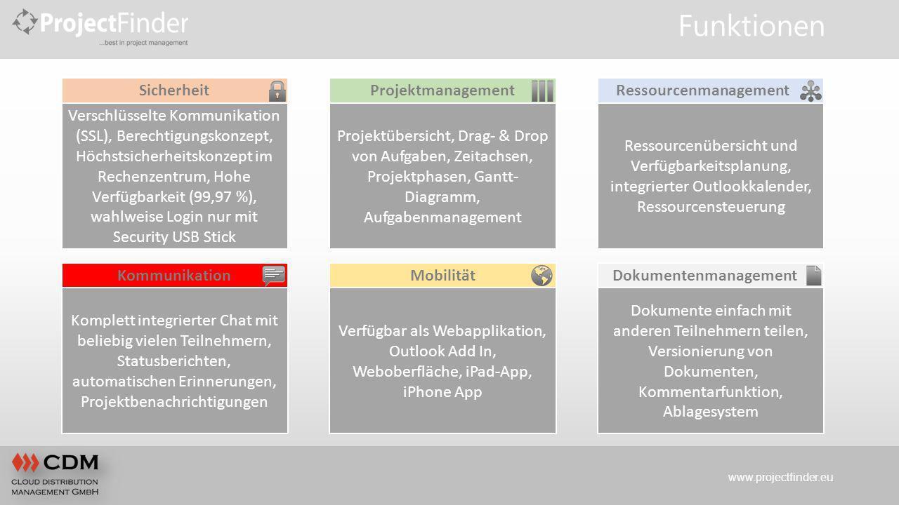 www.projectfinder.eu Funktionen Verschlüsselte Kommunikation (SSL), Berechtigungskonzept, Höchstsicherheitskonzept im Rechenzentrum, Hohe Verfügbarkei
