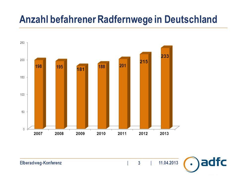 Elberadweg-Konferenz||11.04.2013 14 Weser-Radweg - 55.000 Radtouristen auf dem Weser-Radweg, davon: - 60% Radurlauber - 40% Radausflügler jährlich 2,75 Mio.