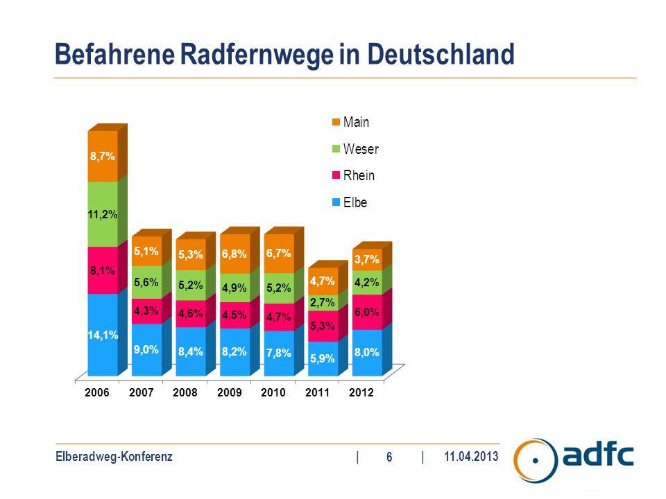Elberadweg-Konferenz||11.04.2013 6 Befahrene Radfernwege in Deutschland