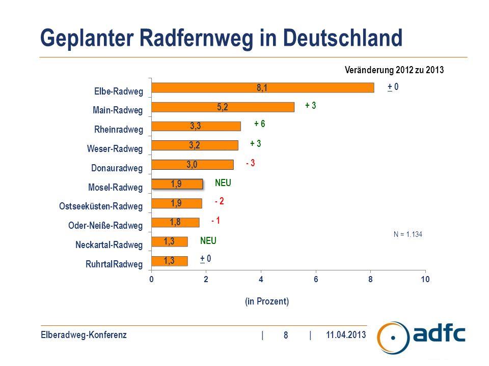 Elberadweg-Konferenz||11.04.2013 9 Geplanter Radfernweg im kommenden Jahr