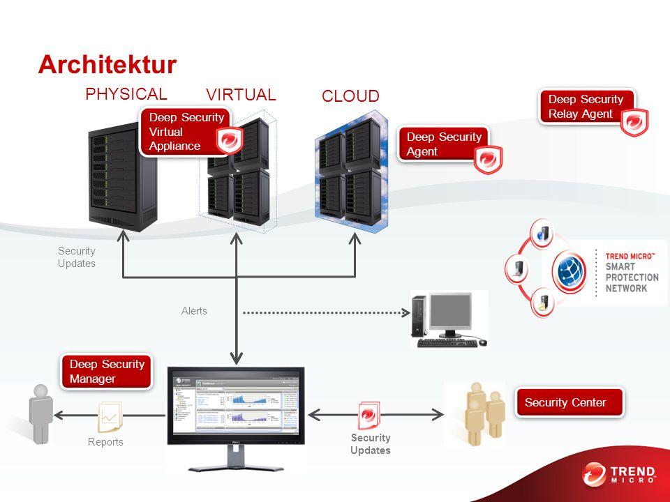 PHYSICAL VIRTUAL CLOUD Architektur Deep Security Manager Deep Security Manager Alerts Security Updates Reports Security Center Security Updates Deep S
