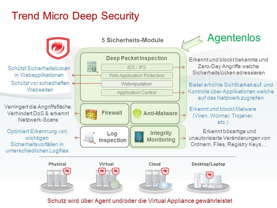 11 IDS / IPS Web Application Protection Application Control Firewall Deep Packet Inspection Integrity Monitoring Log Inspection Erkennt und blockt bek