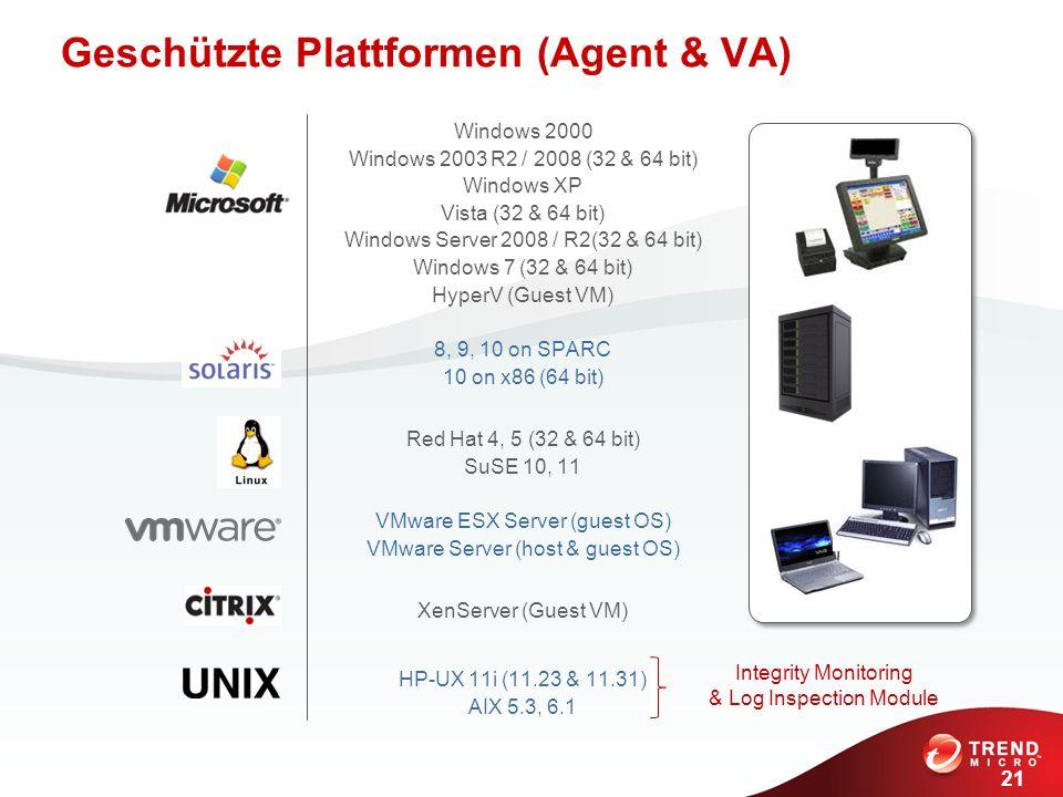 21 Windows 2000 Windows 2003 R2 / 2008 (32 & 64 bit) Windows XP Vista (32 & 64 bit) Windows Server 2008 / R2(32 & 64 bit) Windows 7 (32 & 64 bit) Hype