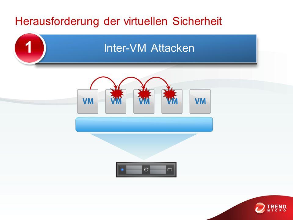 Inter-VM Attacken 1 Herausforderung der virtuellen Sicherheit