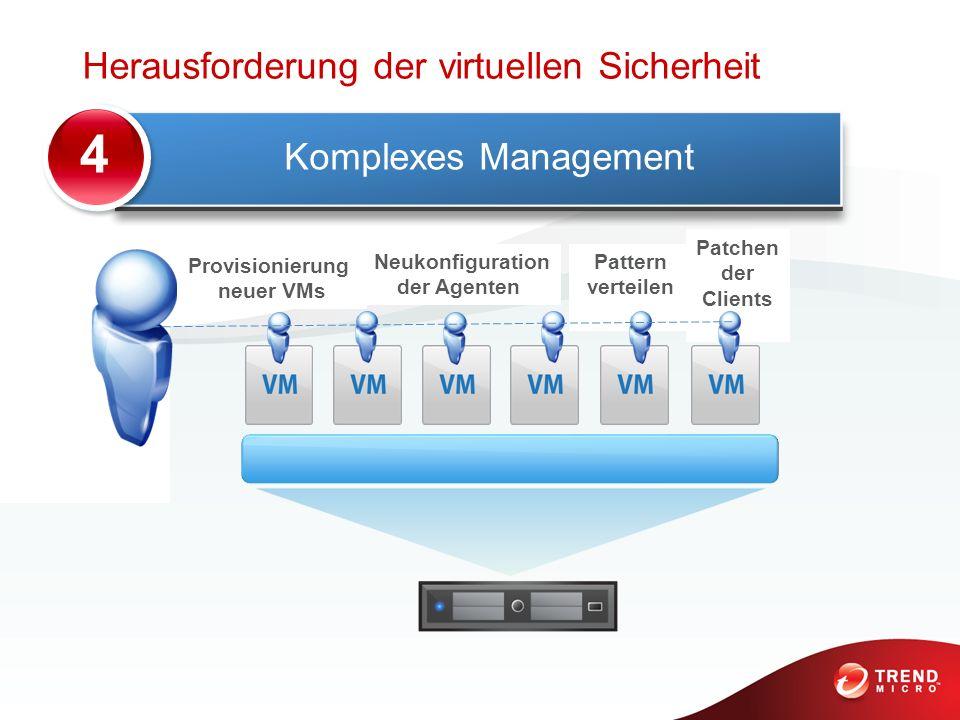 Patchen der Clients Pattern verteilen Provisionierung neuer VMs Komplexes Management 4 Herausforderung der virtuellen Sicherheit Neukonfiguration der