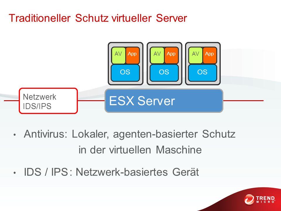 Netzwerk IDS/IPS ESX Server Antivirus: Lokaler, agenten-basierter Schutz in der virtuellen Maschine IDS / IPS: Netzwerk-basiertes Gerät App OS App OS