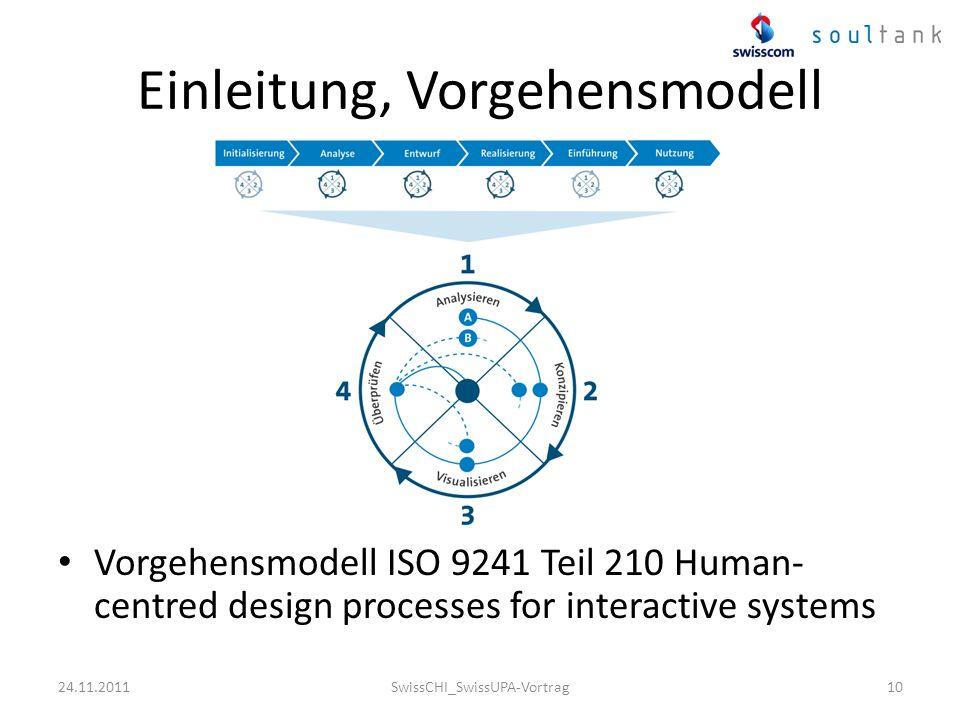 Einleitung, Vorgehensmodell Vorgehensmodell ISO 9241 Teil 210 Human- centred design processes for interactive systems SwissCHI_SwissUPA-Vortrag1024.11