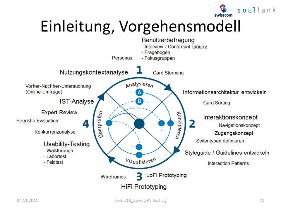 Einleitung, Vorgehensmodell 24.11.2011SwissCHI_SwissUPA-Vortrag11