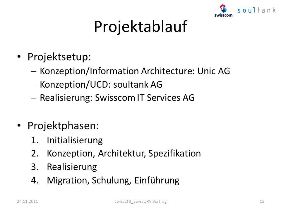 Projektablauf Projektsetup: Konzeption/Information Architecture: Unic AG Konzeption/UCD: soultank AG Realisierung: Swisscom IT Services AG Projektphas